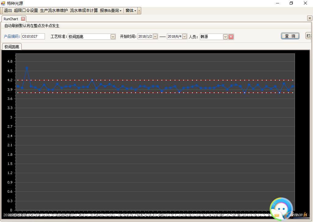 工序质量指标平均值和线性关系表