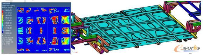 形貌优化技术指导中段地板加强筋设计