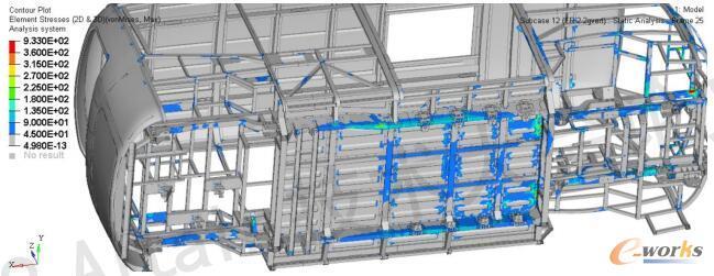 整车结构强度分析