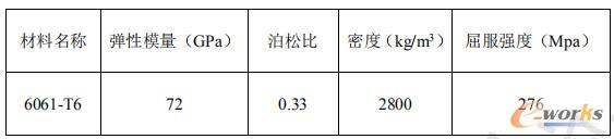 6061-T6铝合金材料属性