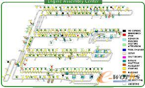 RFID追溯的系统流程图和业务信息流