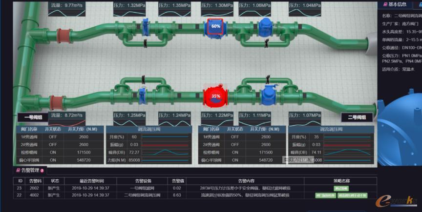 面向漏失控制的城镇供水管网压力管理