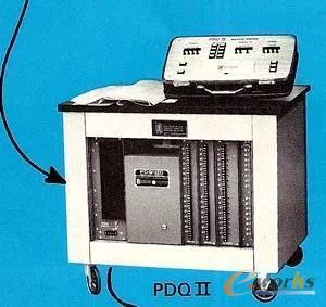 PDQ-II