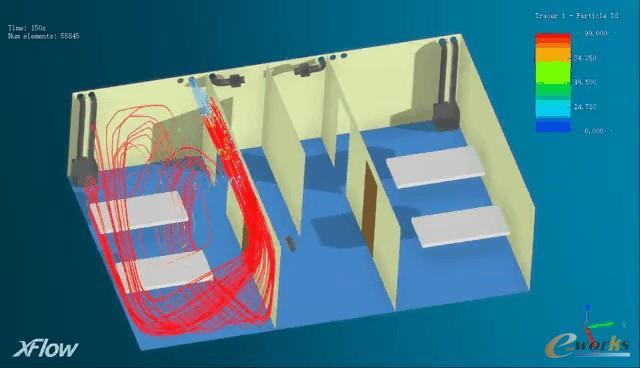 方案A通风环境动画,基于XFLOW软件
