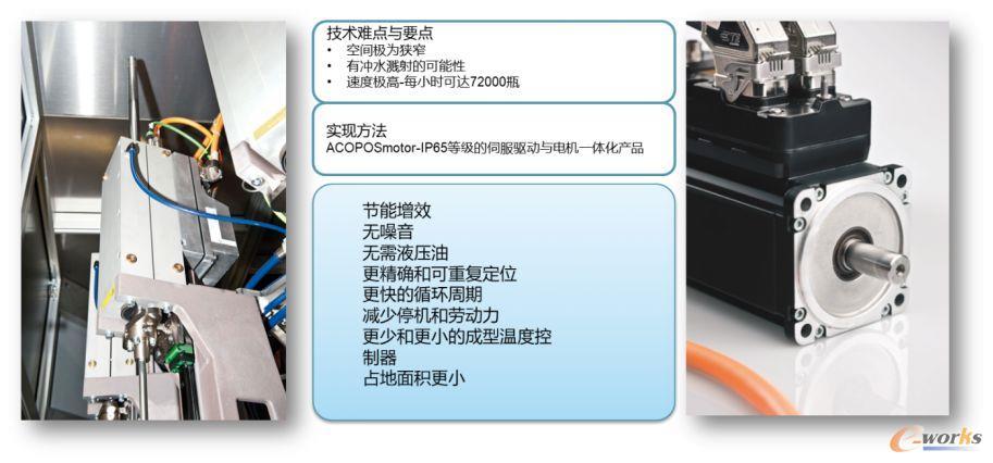 贝加莱ACOPOSmotor的伺服拉伸控制