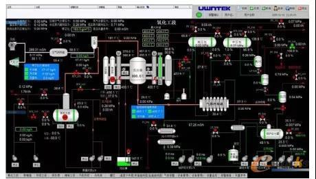 氧化系统运行画面