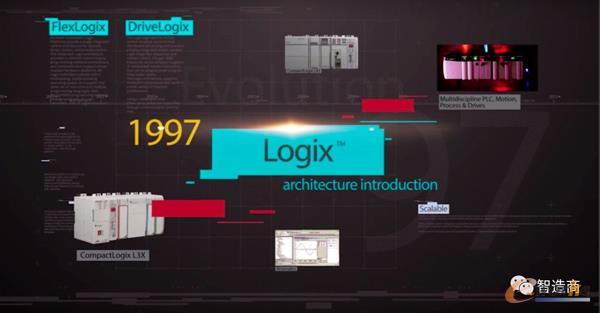 Logix是Rockwell Automation在上世纪90年代后期推出的自动化控制平台