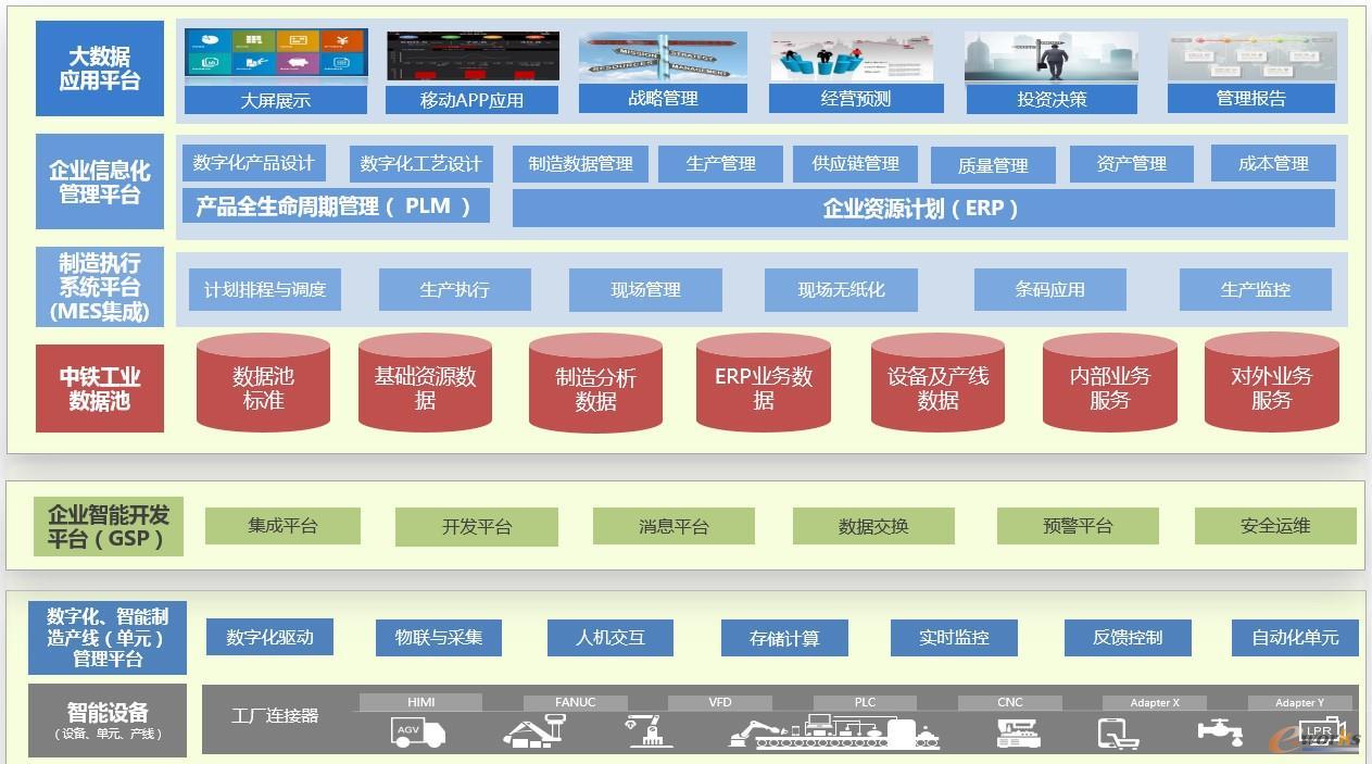 项目总体架构