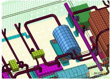 车用空调机组内部局部有限元模型