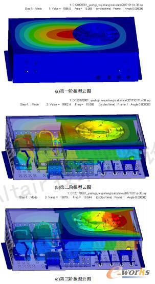 车用空调机组前四阶振型云图