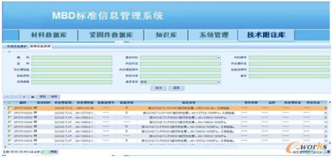 MBD信息管理系统