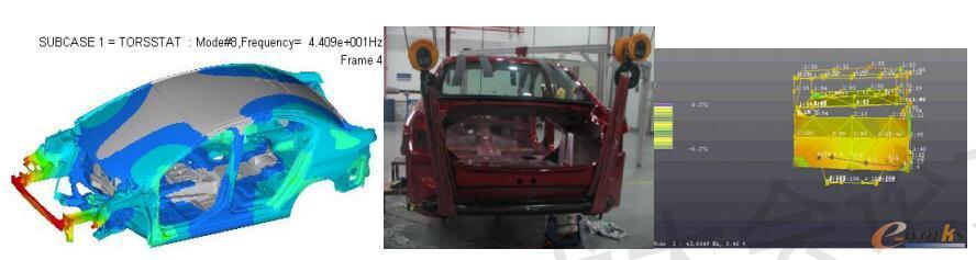 白车身模态分析及实验结果